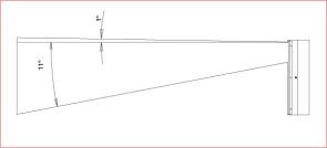 CoRAY4_垂直カバレージ