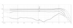 4011周波数特性