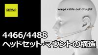 CORE 4466/4488の構造