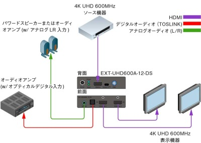 EXT-UHD600A-12-DS接続例
