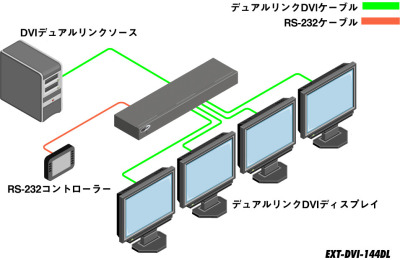 EXT-DVI-144DL