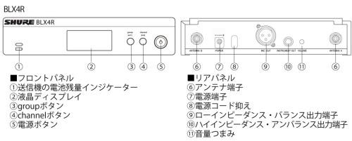 BLX4R各部の名称